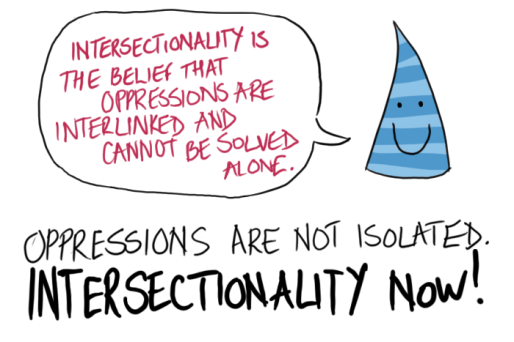 intersectionality cartoon